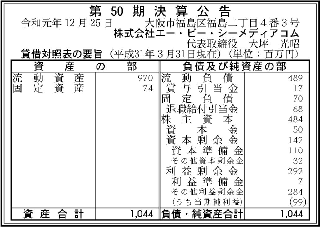0096 34af441f1ff1b15fc198105982292705d345d0bec028544904ddac8456a18e96c16b0ae81f13a6e8daaa05ecfdf4653e10d278158142f152d5094ad0a32d9c66 04