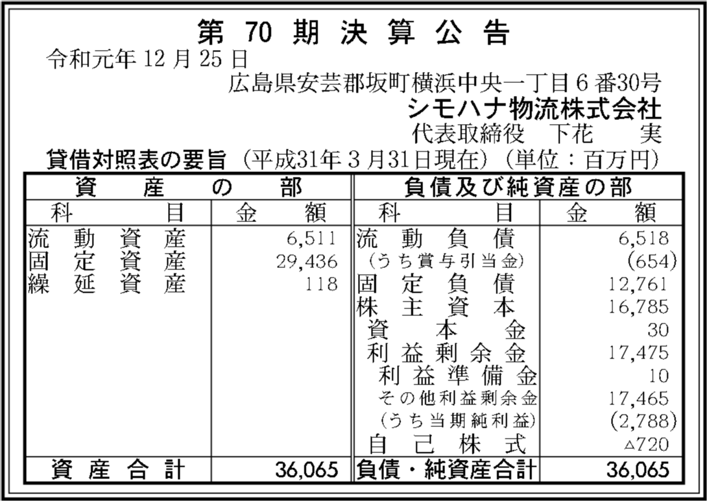 0096 34af441f1ff1b15fc198105982292705d345d0bec028544904ddac8456a18e96c16b0ae81f13a6e8daaa05ecfdf4653e10d278158142f152d5094ad0a32d9c66 05