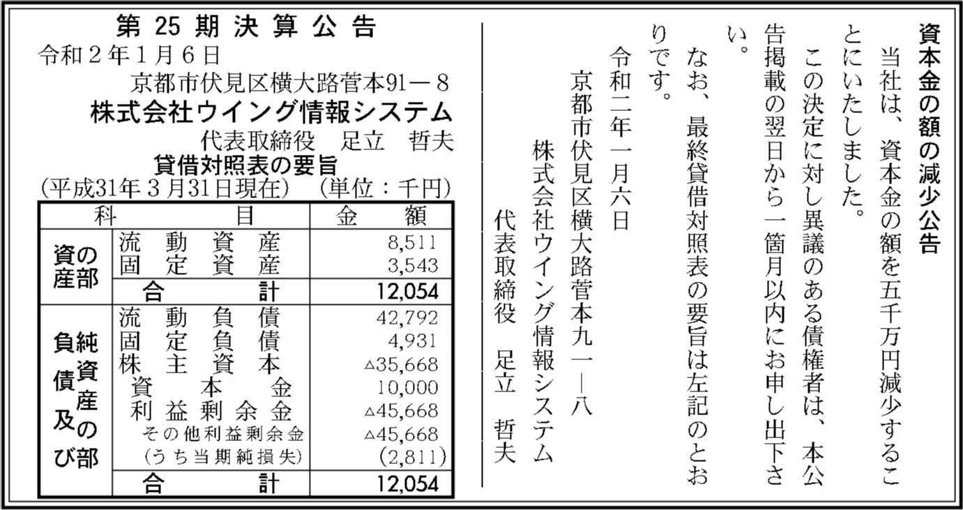 0029 66e394f08ff71b12f50995eff41d2d516961239b5687668206241122f1efc0d872665cb315335382313c1914ba4676ac25b9e0809e1759129342bc999de2e2d4 04