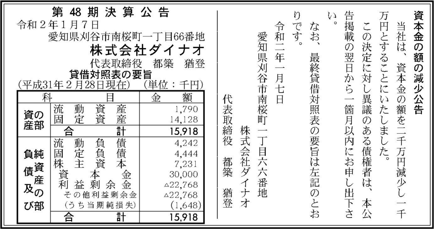 0096 b93c620630ae5e7394925c0c4b3daa6910f1b19913df5a80355d368861c994cb1b7baadd7a1a7f5b188c74f5ad04b26d6608c16ca08401fb8c3973e62854aa66 01