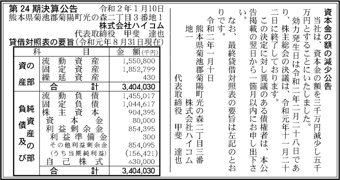 0122 6acc1a763993675a99f2feedc666734124002b3fb0daadfdfee5672b1138ccd03978f5e15e3918e5357b30b86fdf1d8cd88a30fac923cadb9fab6c117b023364 05