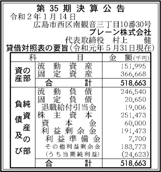 0045 d0b78734368b4e2936e88f1d8a62ccd1d7fd8695776c87fcf6a9c5f8371aa768bf9528c8d86cacb786904c0d64e5ed7d061b81f01c23186152f3a0ba04d3af27 01
