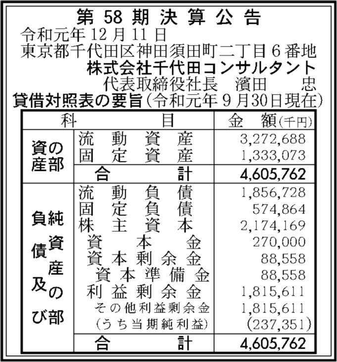0056 c7155ba5f4a9dd75ed65c3a685e2f514434bae9a503d760c8649e2460b05f092c34acd16845c5bb940b72cdd01ca47b05d7784923a6b011845c2f17da6487153 04
