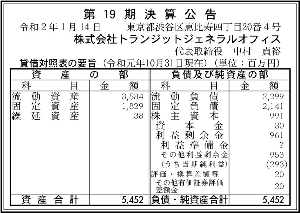 0062 7de29cefdc24abac456ce6f9847bed2b60a54068a8e9f012f79ef726c9168fda0a5ba5194dfd83dc7903ca6945a6a037b9480ec9c9dfc98d0b89d6dd22b251c3 05