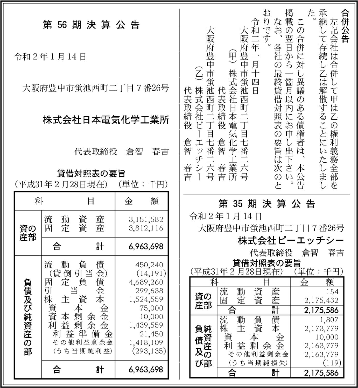 0064 227c2b68f6ec0896deffab5f06fc35690de4384f39f649a00b3d514166ee9b41e2288155ad8f3ba7cf39ac6fba22f34a5b516a071a317f84422793bfd6d27287 01
