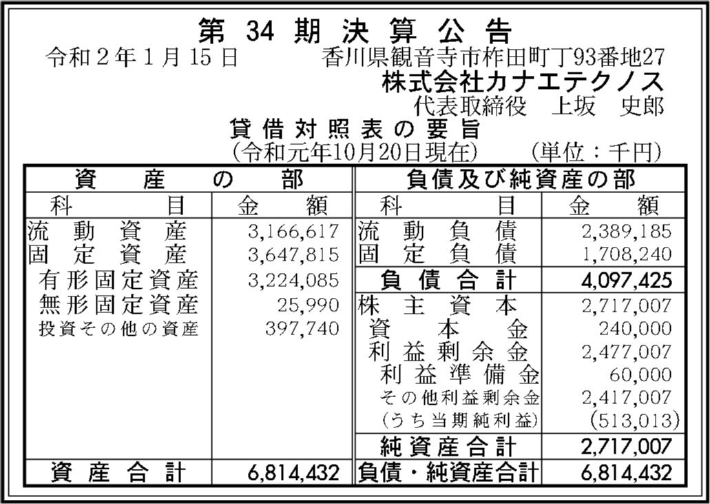 0088 9ccabb425965ded0ae5765c164990225d1d157fb47fd87461bd4dd868ed7938f702e6c3513bd15f62912454af2cc5d5d7348732607eb989492f2e3236a9524dc 07