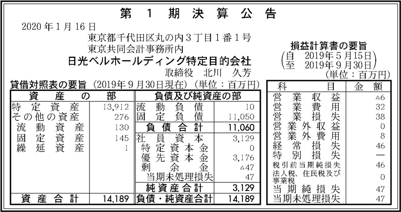 0091 55faadfb37b61e4f3fa8a6212a7b1dbde8cc984fd778fa6160852e30e8e8756f8931d91cbfa83ffabe5233dc894dbf6867c272d4f5ac5865db792e06b5c3c4d5 06