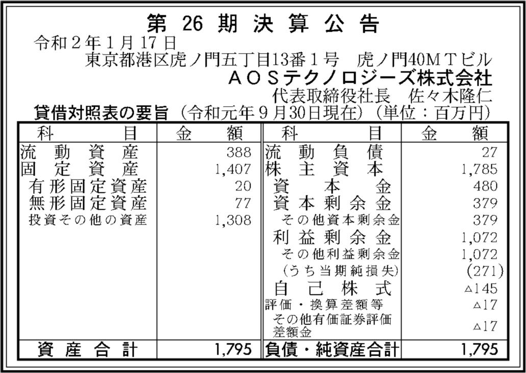 0094 cc9e43d87ab8d511ee51e3b4fe6f8d1a7ae4b11b36f9f4c8b12358f2ac2e5caefc59d1c8261e142b0ba166fcdc2b2f14de65da3f853c7062927bfe37b014dc5e 01