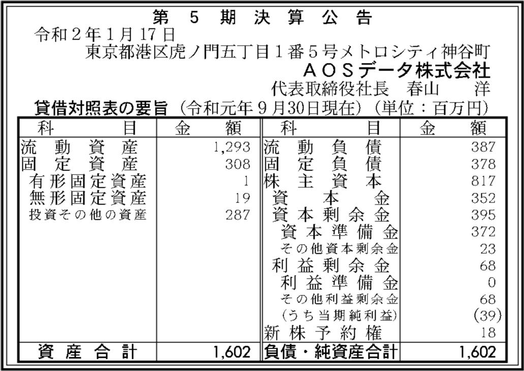 0094 cc9e43d87ab8d511ee51e3b4fe6f8d1a7ae4b11b36f9f4c8b12358f2ac2e5caefc59d1c8261e142b0ba166fcdc2b2f14de65da3f853c7062927bfe37b014dc5e 02