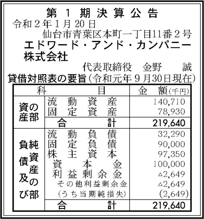 0016 e9505a9c5c76b6f7f5a1df1050de95d44eecb47543325cdb735a84175ffe5e56a25a625c70f7bb524613d8902c65aad7065b108725143e2cbe79758af2964853 01