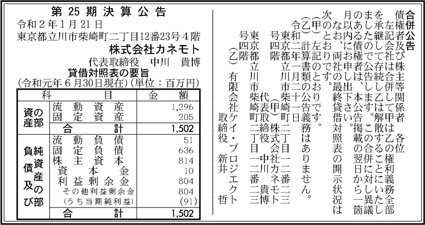0029 67fb1e9e324482b7ecf60bfc7d5090cb1e352fece74b2432871d2c1749b8bcb5172bae532ddf6b7ffc61810fef5a23adf2dad6c74ba94754becbf98aa5468f3f 04