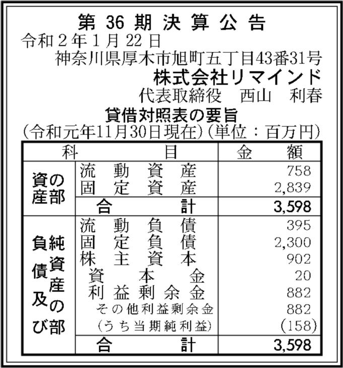 0058 6100f06528fdc9a1b0f85b883e134ab2613e87681c65d61a69ff0f4538d96b7b8bbc3537fadaaa2d033995a7a33172f77012ced03bb25f2fdf7f520ee96248ba 04