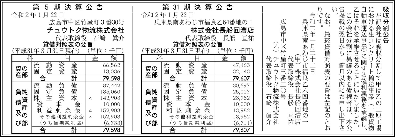 0061 772db6485274cb7e8122df49609684c1315854960d3708384abf9d49ae333918f31e733abe249d6c5e5d2a515341b206e4ab8f8c6527f548448edff5d606e8e2 05