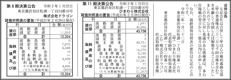 0062 049c92b301dd43e7acfb1ab8a0ccb2a18716b418012c621f7acb4ce391edb9c8e4d3632ad2f6a4025c957d5ebecc9462b96807e8e4bc7a578f4359a38fb50fa4 02