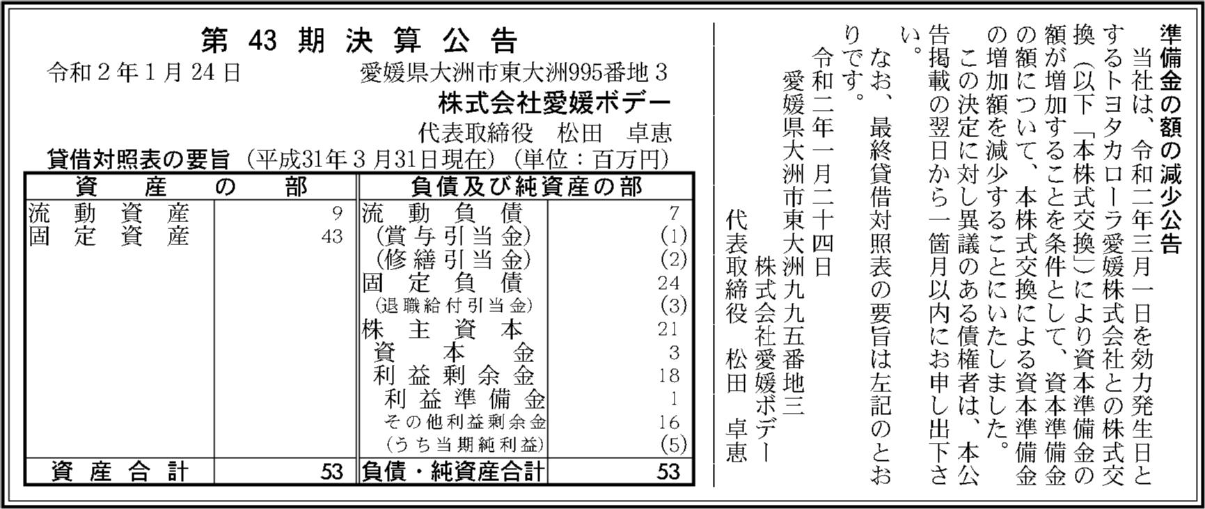 0216 8d4339250dd3993ae38d40422d69042606204f00e84309d3dbc01d30ef6c562b27117117a24fb4bb45f30b649c4a92bf70187e63b6d5f32310982980289f558f 04