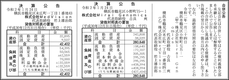 0220 b9ade7557814a89dc5f05ce621e2eee65cec573cf6a0df216ea0077984ff01bb4d771575fb6dd0fb1edb308602a9c8c3e45b51d420fd862321def3fd0d241ba4 01