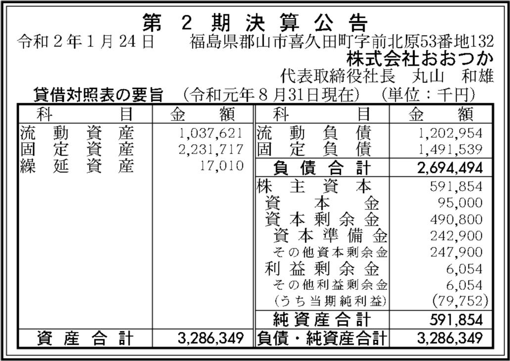 0221 7358031505af24822802ec7cb356c49455bfe763fea91dc7c6087df8b773340d21f2b64a22d4d4442ec1cfd1f248cb037badc216c1dbfd0d50e4ea0e061f4f46 02