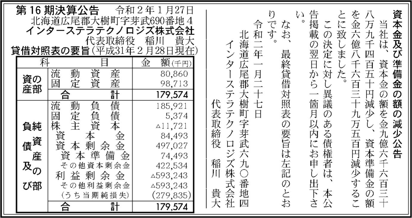 0143 ad265db134f4015bc87b3d83e072eeb1b2a93235cdd5d96c7b88c71e986b912061d2b3d1001826d0fead03133a1694cc904e00e373b643fcb2bd905c3d6aa594 02