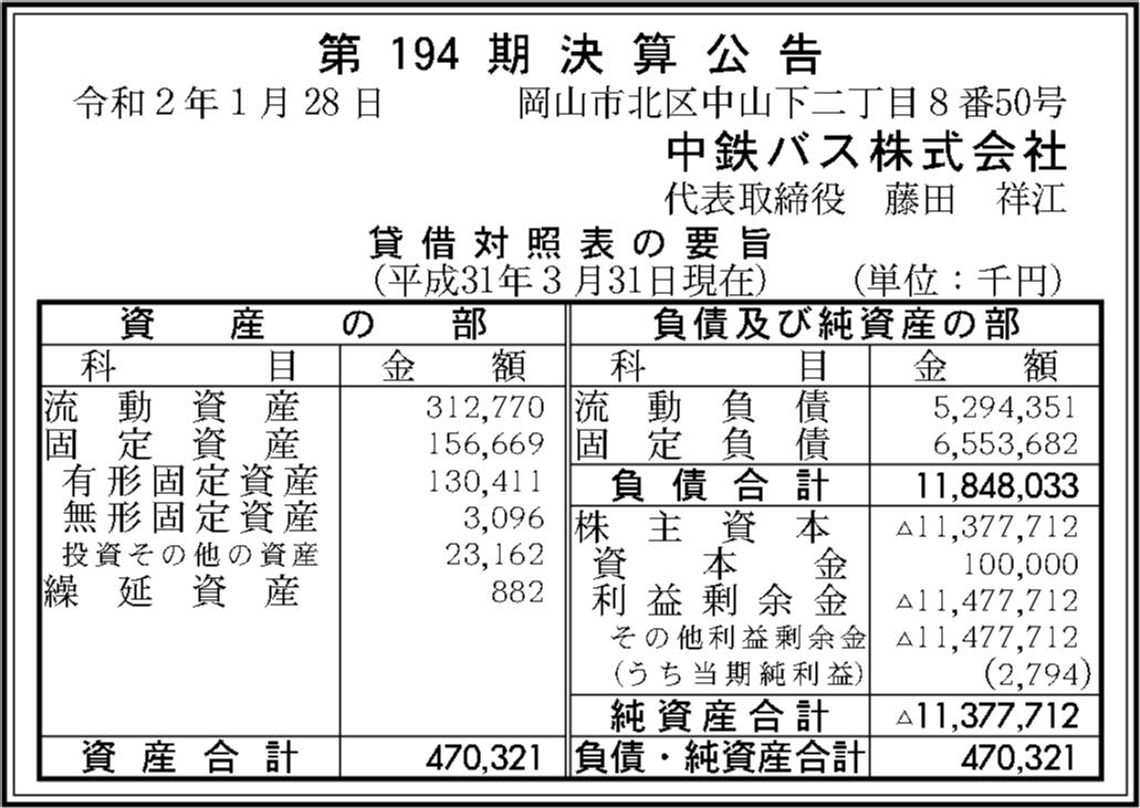 0084 a2267db0a95c3a37d567e12ca55f150ae893ea0caec46fae15ff86ccba2b763e9cde6bda5a202254baa66fb1ec5a643cc396a06057ab9c703936ec1a799f33c5 01