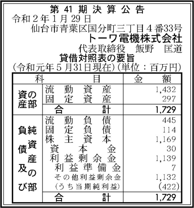 0082 0b13360c37570e73818f55ddef170652bd56a4aaa30f70d49ae4925cfc19f81925d2678b5fa7d51a23c34e8871c69fe4a30cc2e87c8d8838c832141f75437f61 01