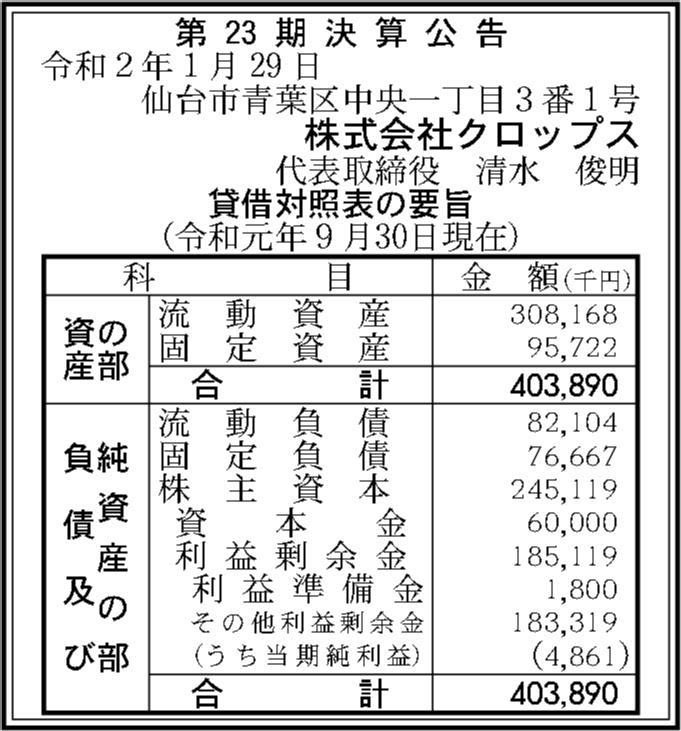 0083 a6707a4bc8e3489a8359a9846c31386b600139ca716dc80fdb2b654f0d24cbb1014570b98e89cf5f9c4e896f5cefdbeb100a0d3c103f1471e03647791cfac1e7 01