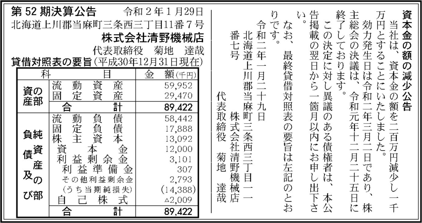 0090 721cc5bf31b71a7855ae86f45fd50e806f8ce7ab31db81dd24490738956fd46d14b4bbccc84a10d1ffd6327df1793523268bafaf910c684c5c0f65757e769be4 03