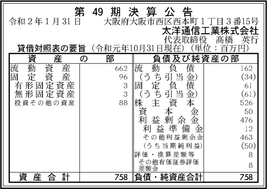 0115 a2b6b46feda0396c2016679d2b2836953fe7f7c8886c79b64469c7c4e34f00ae4fc0b43d1dd4595059f09578ff51c134caae26d81f656d688741784ef06f31e8 05