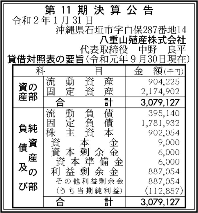0119 545711f522d665e0df46bd102797543b618049b1107ca9d9010099229cb1ba118f35e51e29d0b7adf7efe54b33afe22022c3542f65744509f1f8370b6c8d0c11 03