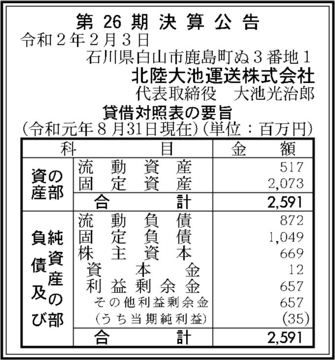 0081 7c93b584dba743f7cdf2bc851a79b0cb39fe740b7124a3eb531c447e032503c6110a1eab8bea8250a39d0729d5009497953f1a6c88c8bf82297057c937881197 01