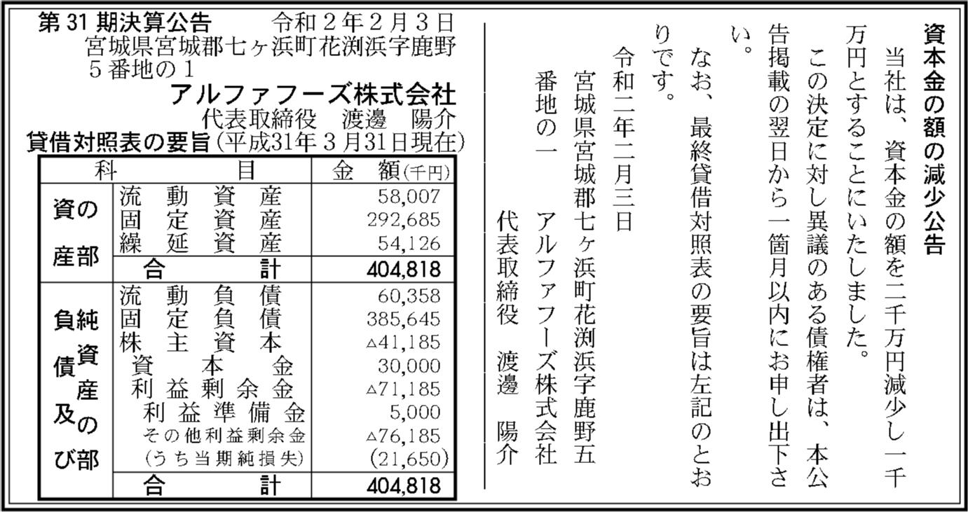 0091 d5ff60057dd019f1f045d0dca3befdf7d1e64d30ff3651591bd8f12a56d7a8b73659e28a3182dd9bdfeca4ac8e7c0fd4bad521aac4b2483fbf1f9100e5447a3e 04