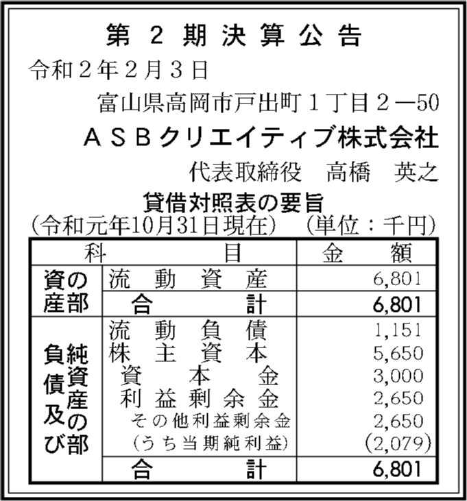 0093 e13a0156bbae37edc0be74b43e8fe987d690a8ee679433f0f236afcf33b2ce4d494f0903cadd847dfc655db7a8f3e3bfab257e4c674f76967503cfa4fb051c57 01