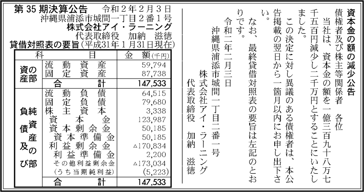 0096 a3b7b66a491959b6a79f6c1106a6c8d743293f47cbe6708f86f43f20986be88876dfa393c0adfeedda9f99e6e09ce5e18f4086cb1826bd76ed4e101d44091a4c 03