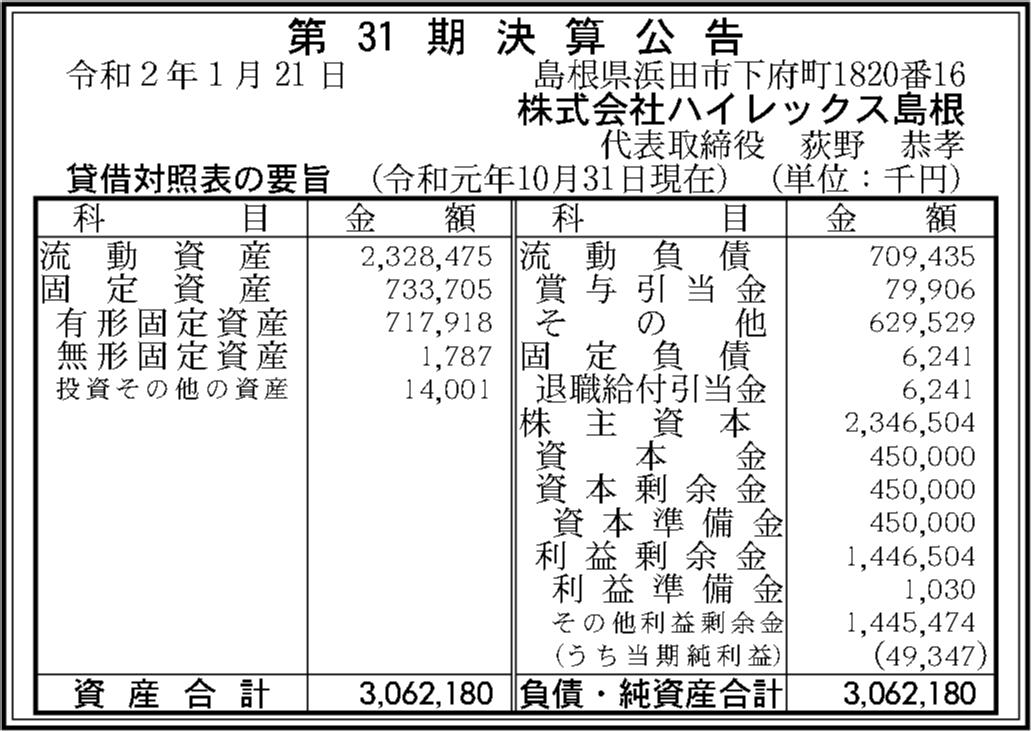 0056 d8f81df9a28b3049e77711c4328e89b5319a7bb2826a626fbc7e72a4ed3109d1c7eef194d549731d9fb69234266b6bd868d31cbb6cab616513e8e1345af4e2c5 01