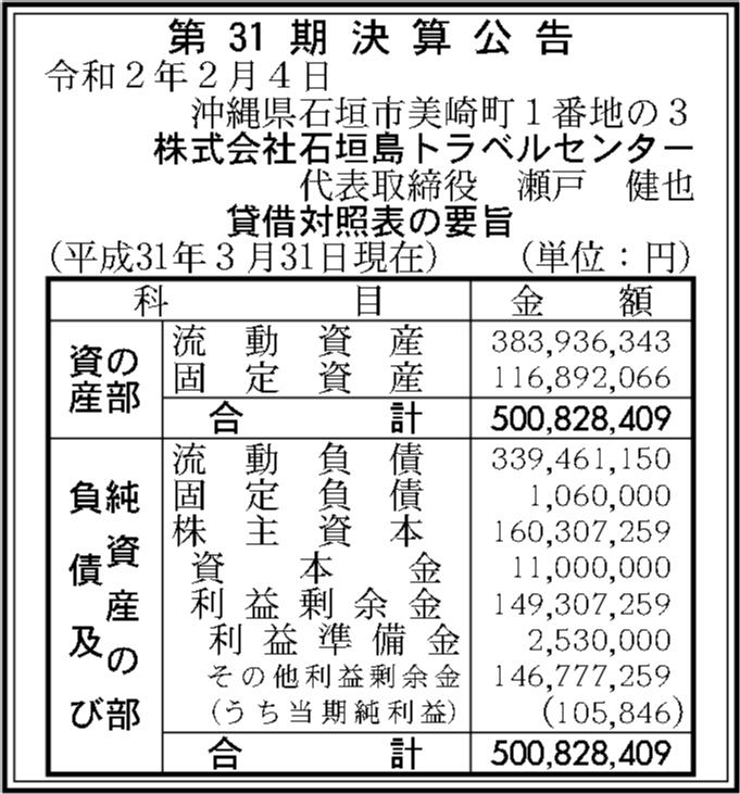 0057 217c4266ff55df465fb8e80b9b68ba2aad48b09f39d25b4e4561efb141c252de9024698ce9583bf021df9a9a35028ff7bc8c0ce7ebd4a902c740cae0584dcc5d 12
