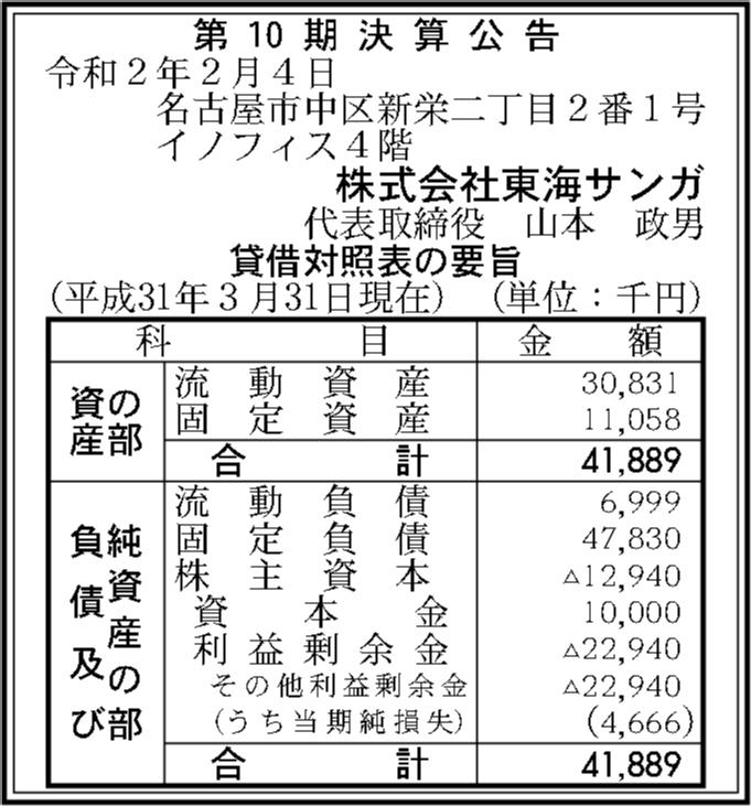0058 b6903e0250c4be36cc9f32dd1f58e51e0eaf523acfb9f77d5374d7cf4a596d1485f014a3f2028cb5cac0755950d28ac27f79127626261b10cc8d244ba22c5dd3 04