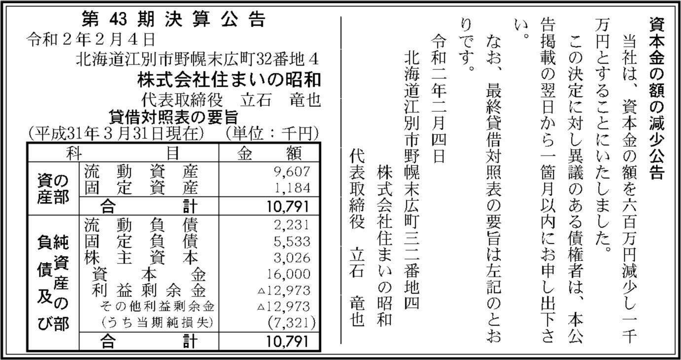 0062 f1e470c318db81d39a6dab16c2c413dcd4045cc829f18847f5dcf2498156331f37c7dde744076ed850d21be15b94607c91c6d28b3502cc10b30929c9459df8e8 01