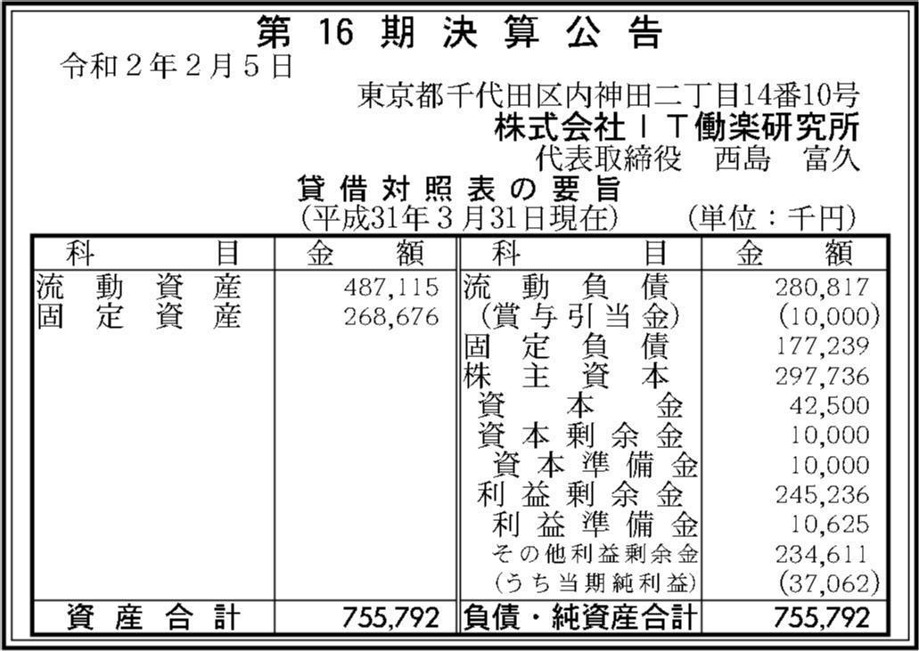 0092 d4b1b843eff45eae905ea38e4d1db489b065eb689fad97c5f8473779d3535106fc993b5d7c3e0069f7bd8a9c1a2ec625461299cfe44e832816da7ac5d22e2276 04