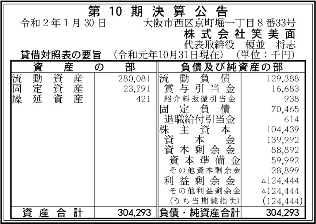 0092 d4b1b843eff45eae905ea38e4d1db489b065eb689fad97c5f8473779d3535106fc993b5d7c3e0069f7bd8a9c1a2ec625461299cfe44e832816da7ac5d22e2276 05