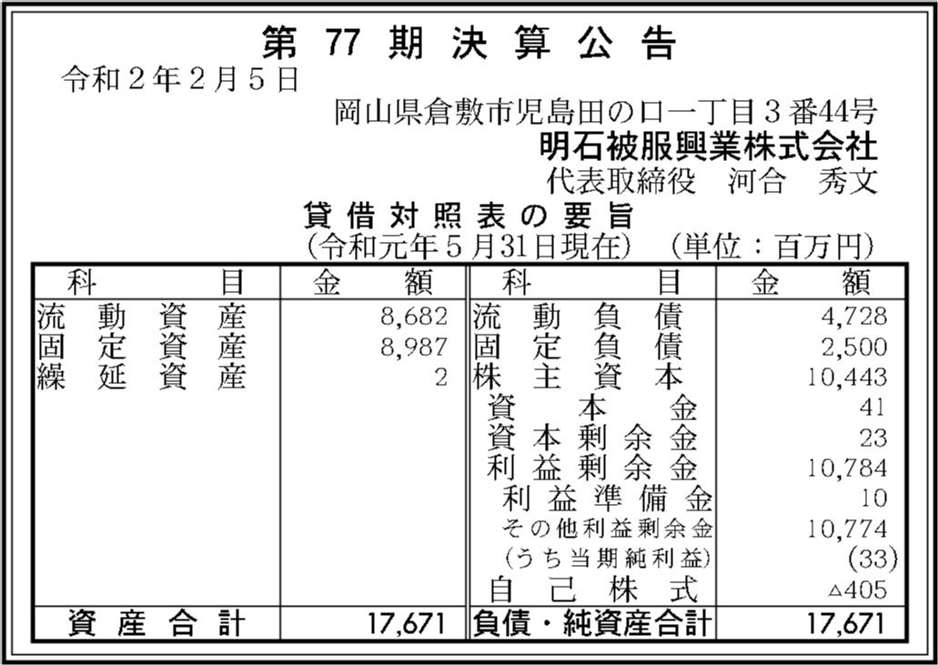 0092 d4b1b843eff45eae905ea38e4d1db489b065eb689fad97c5f8473779d3535106fc993b5d7c3e0069f7bd8a9c1a2ec625461299cfe44e832816da7ac5d22e2276 06