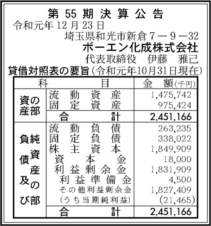0093 6c11050c958fc6d40919413bd401e6c0507fe2304fa358d41a91aacad514ed07d84b4a0a08b975a5fbb3ee1bc6a9f3fcec1cf40b81ee87583f05747ae7f48512 01