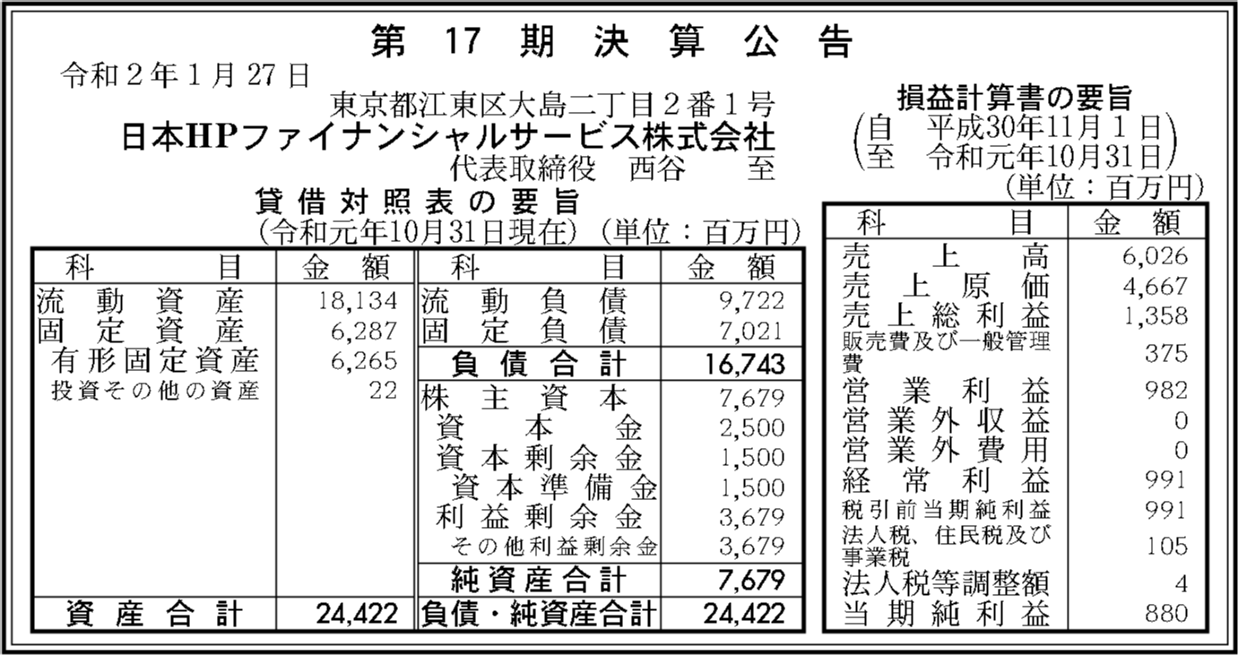 0093 6c11050c958fc6d40919413bd401e6c0507fe2304fa358d41a91aacad514ed07d84b4a0a08b975a5fbb3ee1bc6a9f3fcec1cf40b81ee87583f05747ae7f48512 02