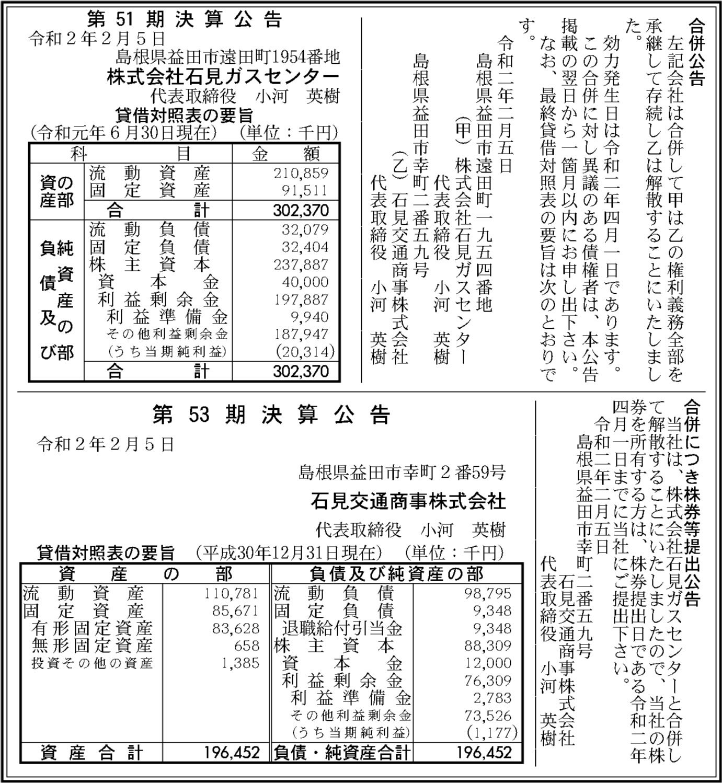 0095 4b82a9e10ee6c09ef016a5aebff777a10c5d3d45b5c615cdf4c9d070f37993dda1ec5043854dd58bcd0b6c5bcc595087a4d7feb18e74751abce8b2f3262dc57a 06