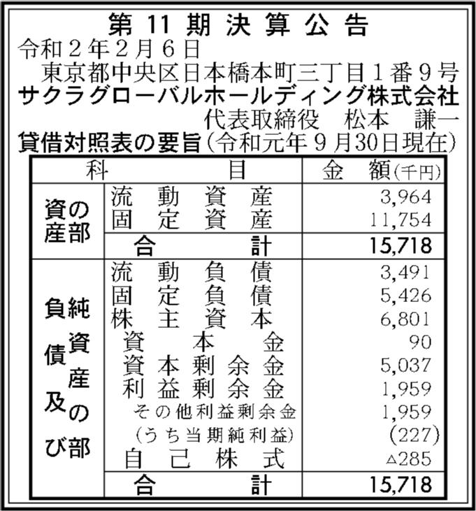 0116 5fdb9a98e908fbb88b9c7e67ea85c0d2ed4f3d07f5410d8cb382b4765cde4d6ac63112e665d29af67726f179d8d4297e2a015b89d9c215dc984075b131c1dc7e 01