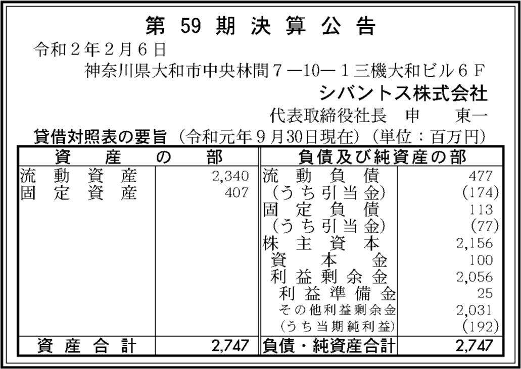0123 96765de00a96f063b7e3baafc74273cb331a9a5f1d3df4fc3c8234bd88fc0f29effca05226ae230979ab9920bfbfd254f214c62afe4a6b404e27d19baef4ff8c 01