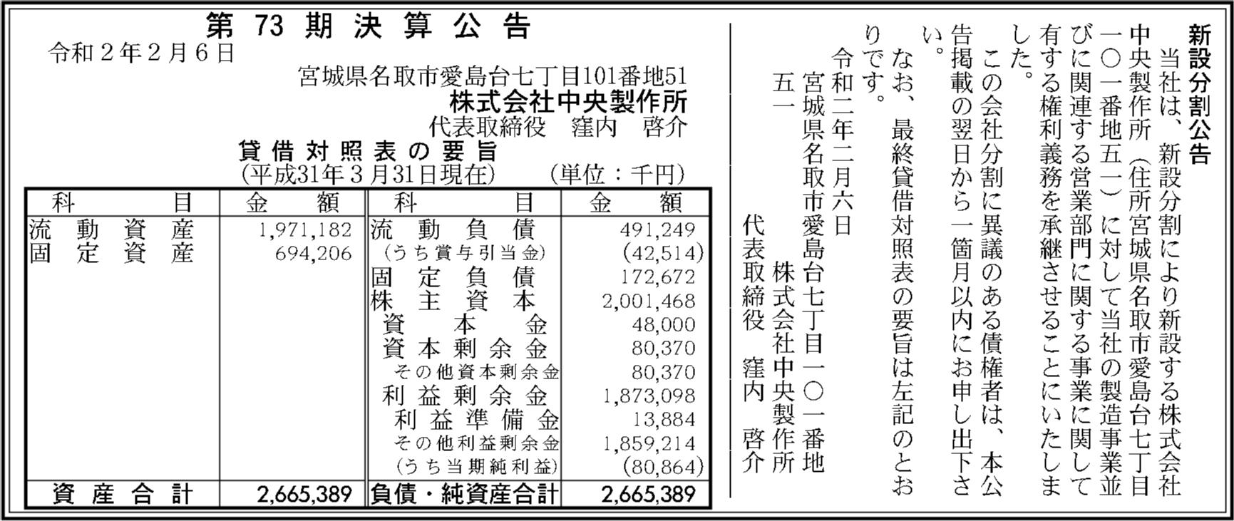 0125 fd1b16d25d4bec78ca78cfcc10c164eb6298a5de2b541a874581f2343018193d3af93c2dd8087fc51c8220b2b8c88aeeda90570d4276edf910c6755199c0d96e 04