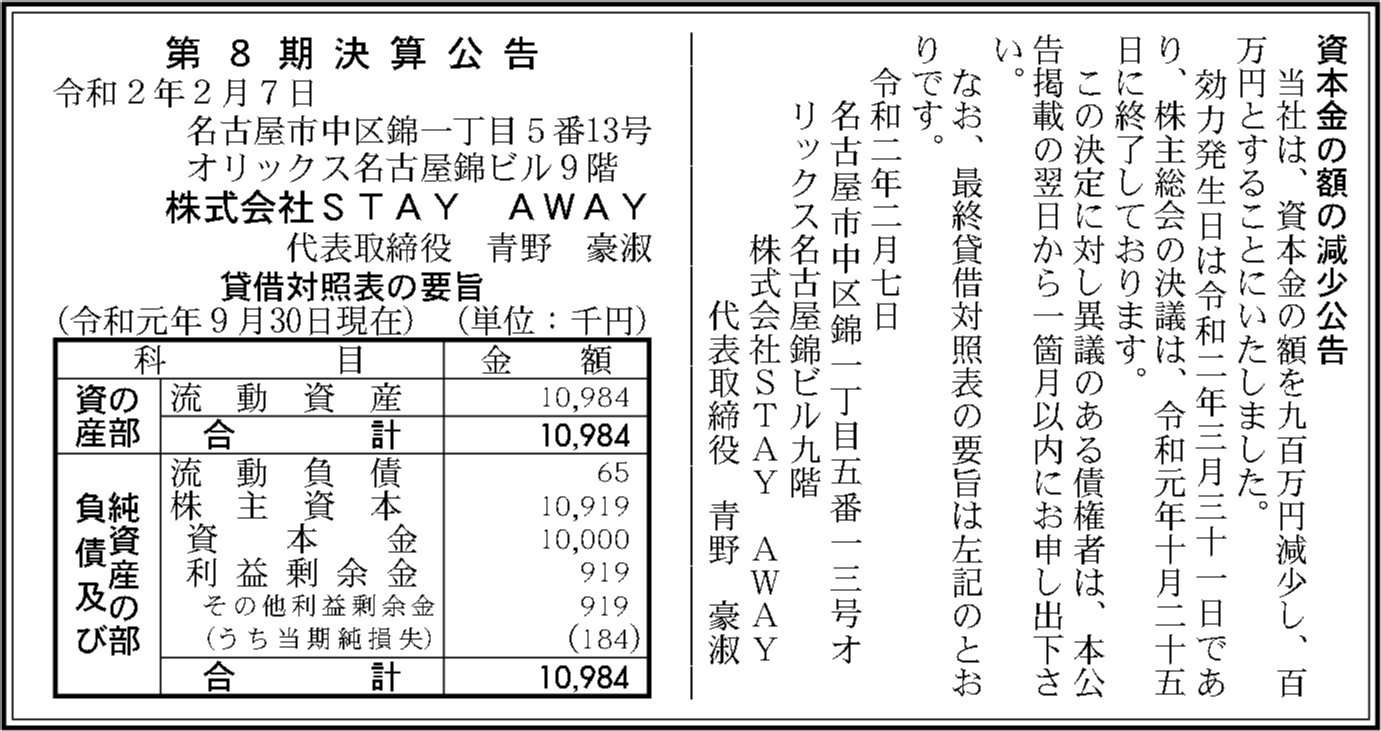 0053 facbf189b53add7bf651531acacaa6dd2b576672b39f14711a2f0d50a69133b8e185942be3cb2892a0b072d79d9883d6f657937beb0acd70465a285464b9d82e 01