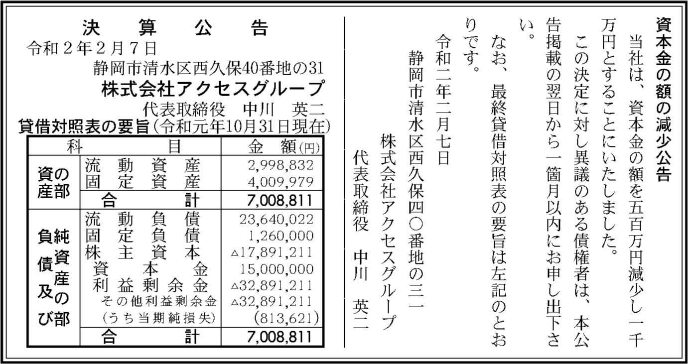 0054 b71bc0daeaf3b2c7dfa56b6fade8dc07e7e12cf430e79196c584dfe6f37a52d68057fc73683ba2838c489ffdf7fccf60f4ec506bbc3f80f64e5f59b6d157aed8 01