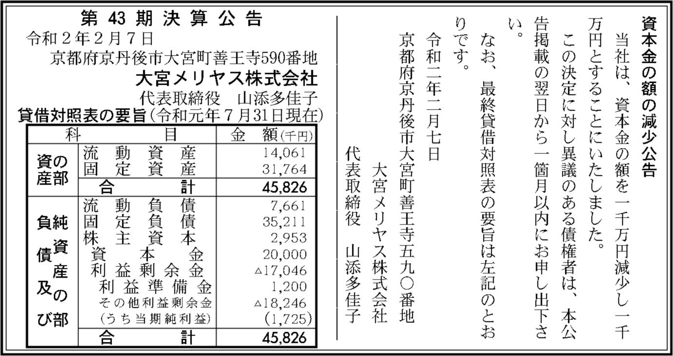 0054 b71bc0daeaf3b2c7dfa56b6fade8dc07e7e12cf430e79196c584dfe6f37a52d68057fc73683ba2838c489ffdf7fccf60f4ec506bbc3f80f64e5f59b6d157aed8 02