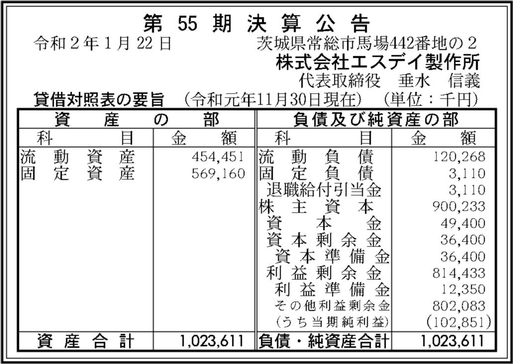 0057 baff2193f563203049fe2077a37f9911a02e8aa052541008f818797e94284f9ed237ef7748c80edef834ce32027412ed296b768ce6efc6b1c34be2c6dea6a745 02