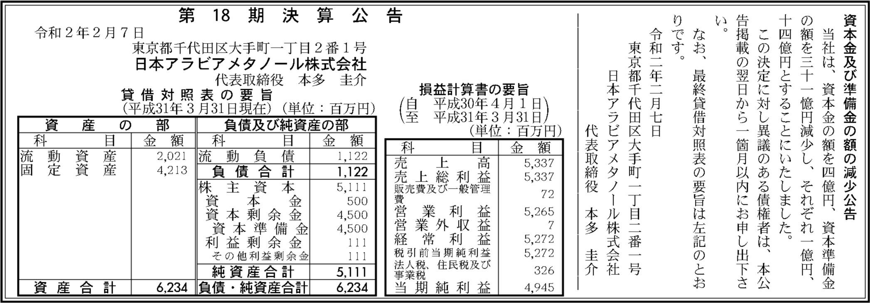 0061 9cd34336d1816423adec3d4338563f5b797651e7bfceff36676be1eaae6a3e947eefceabae21374da1f27c576fd938f50213995c1d8ee35057a2db449dc39402 04